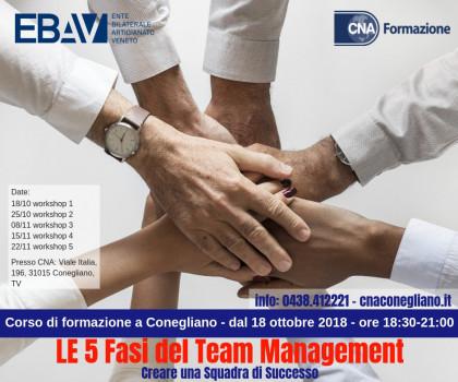 Le 5 fasi del Team Management: creare una squadra di successo